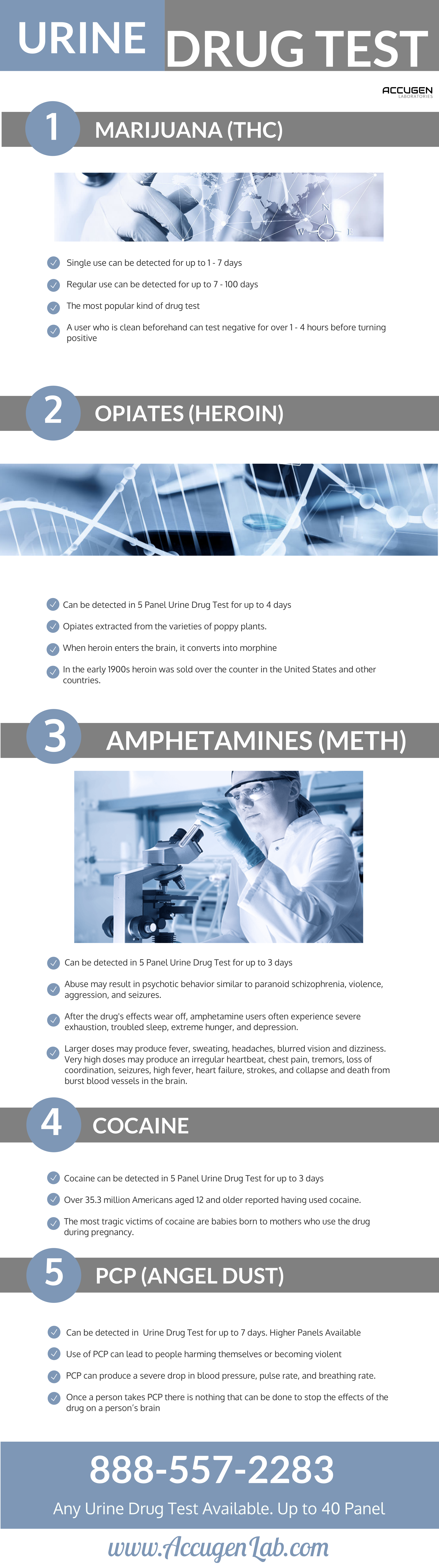 Urine Drug Test Pain management for individuals and businesses near